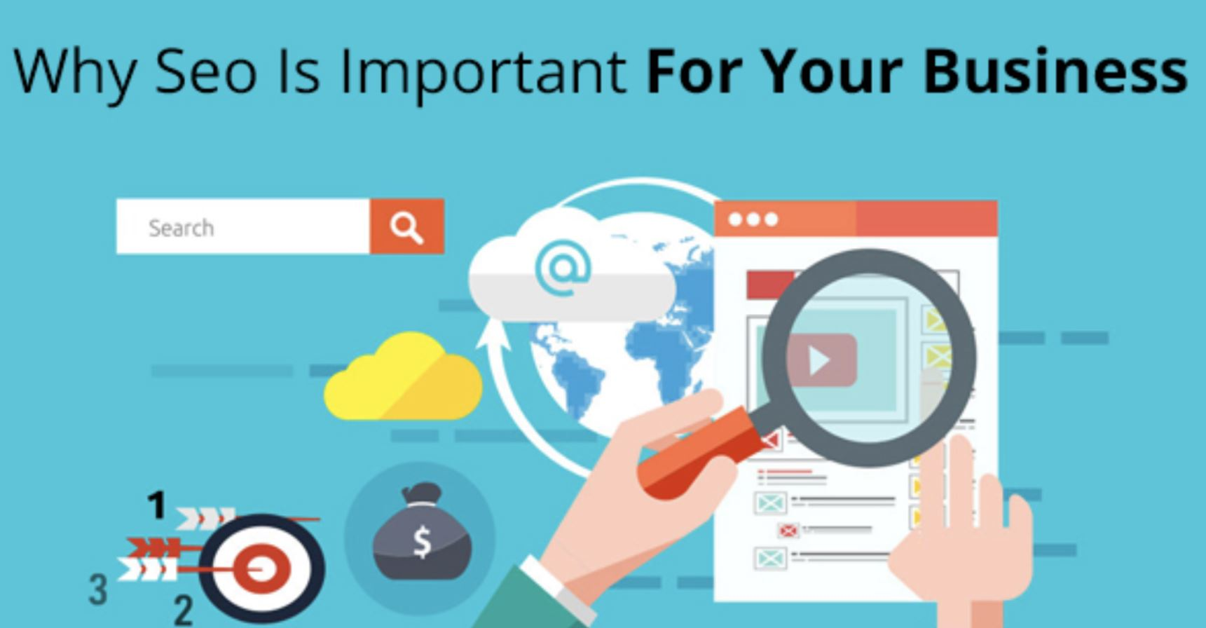 SEO important for your business