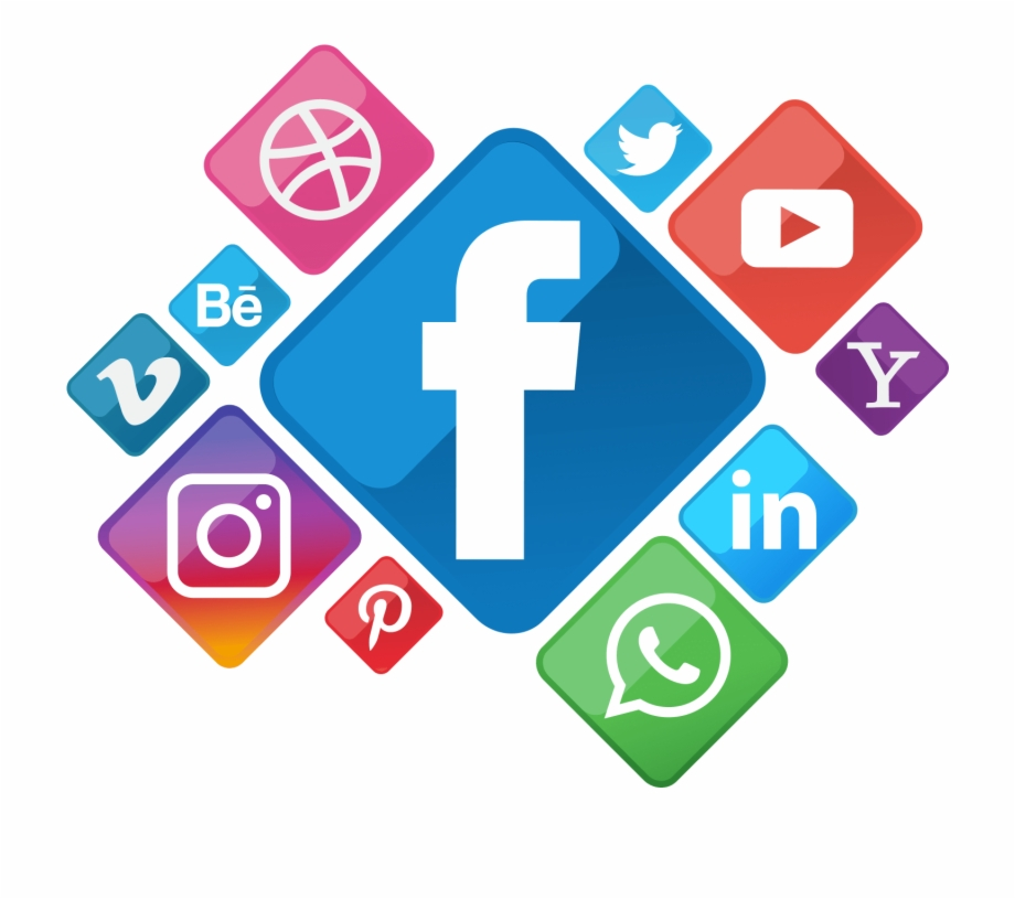 Social Media Marketing Company in delhi, india